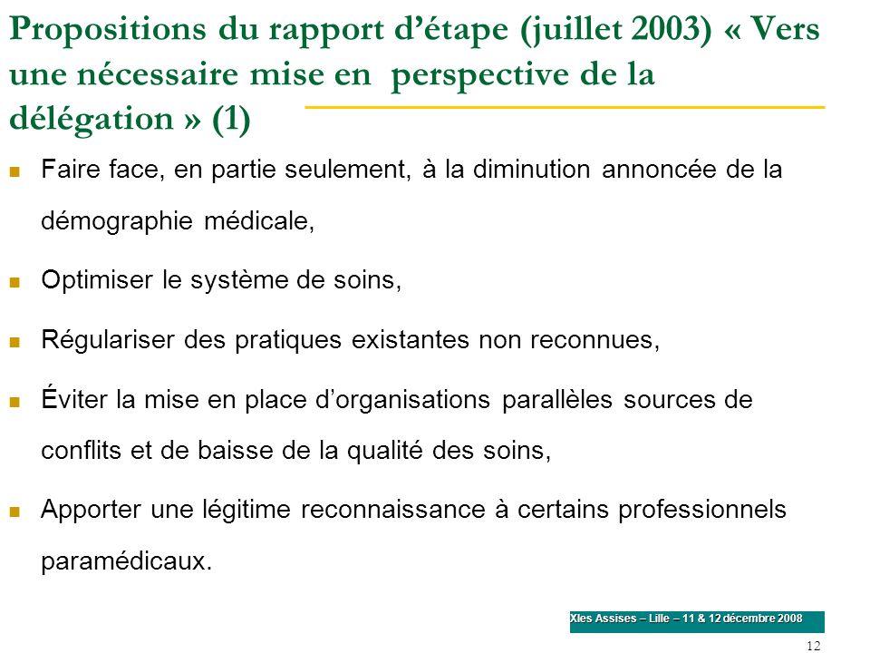 Propositions du rapport d'étape (juillet 2003) « Vers une nécessaire mise en perspective de la délégation » (1)