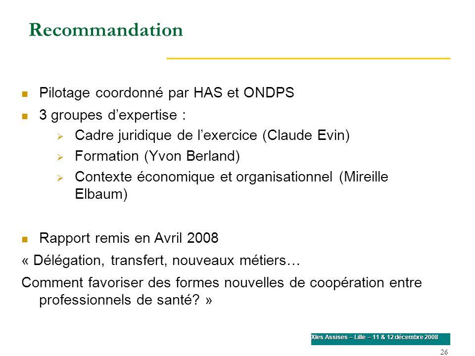 Recommandation Pilotage coordonné par HAS et ONDPS