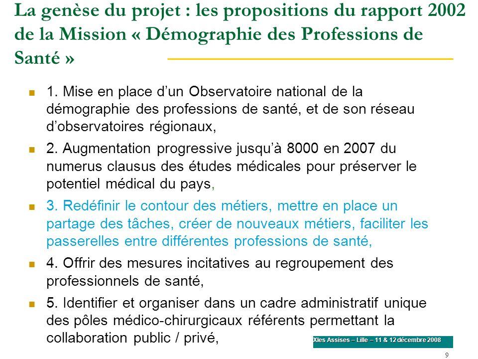 La genèse du projet : les propositions du rapport 2002 de la Mission « Démographie des Professions de Santé »