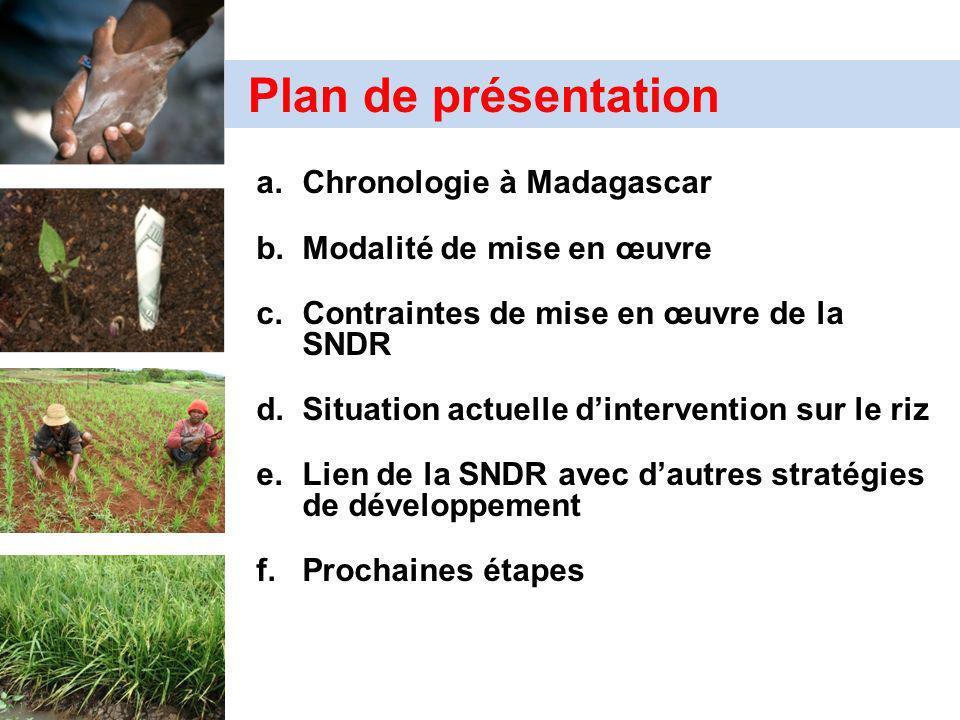 Plan de présentation Chronologie à Madagascar