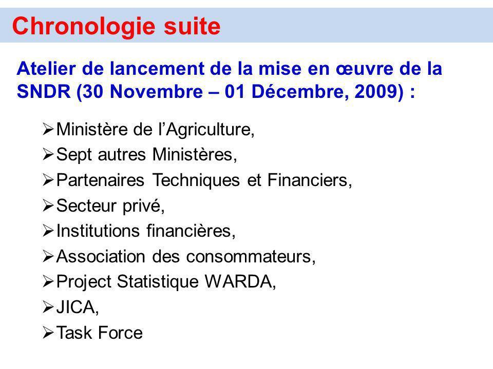 Chronologie suiteAtelier de lancement de la mise en œuvre de la SNDR (30 Novembre – 01 Décembre, 2009) :