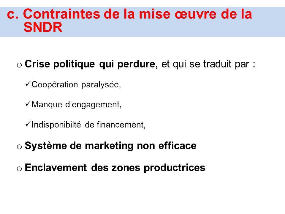 c. Contraintes de la mise œuvre de la SNDR