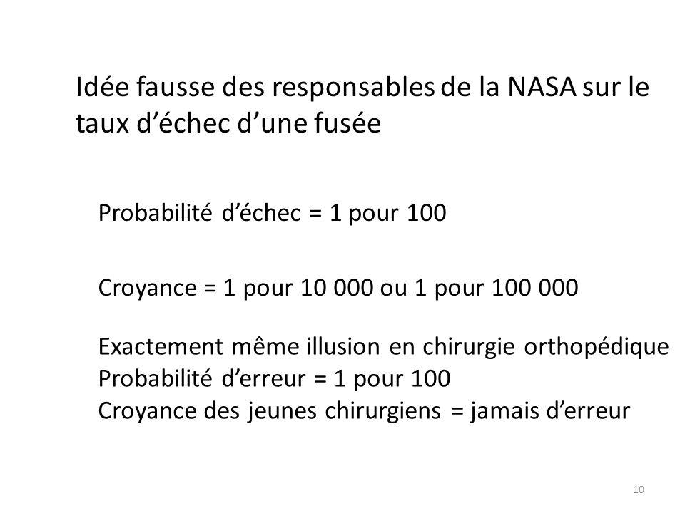 Idée fausse des responsables de la NASA sur le taux d'échec d'une fusée