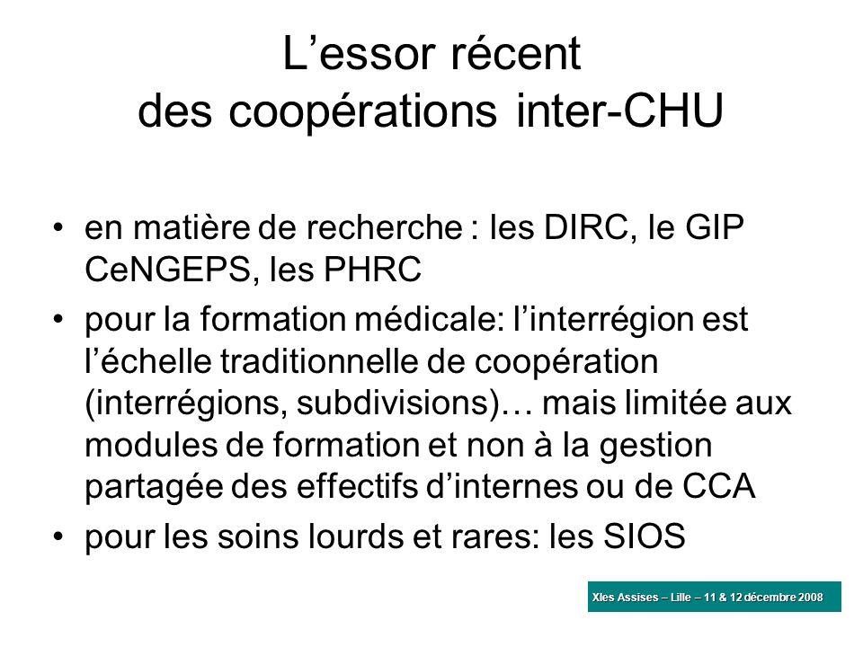 L'essor récent des coopérations inter-CHU