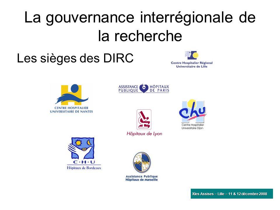 La gouvernance interrégionale de la recherche