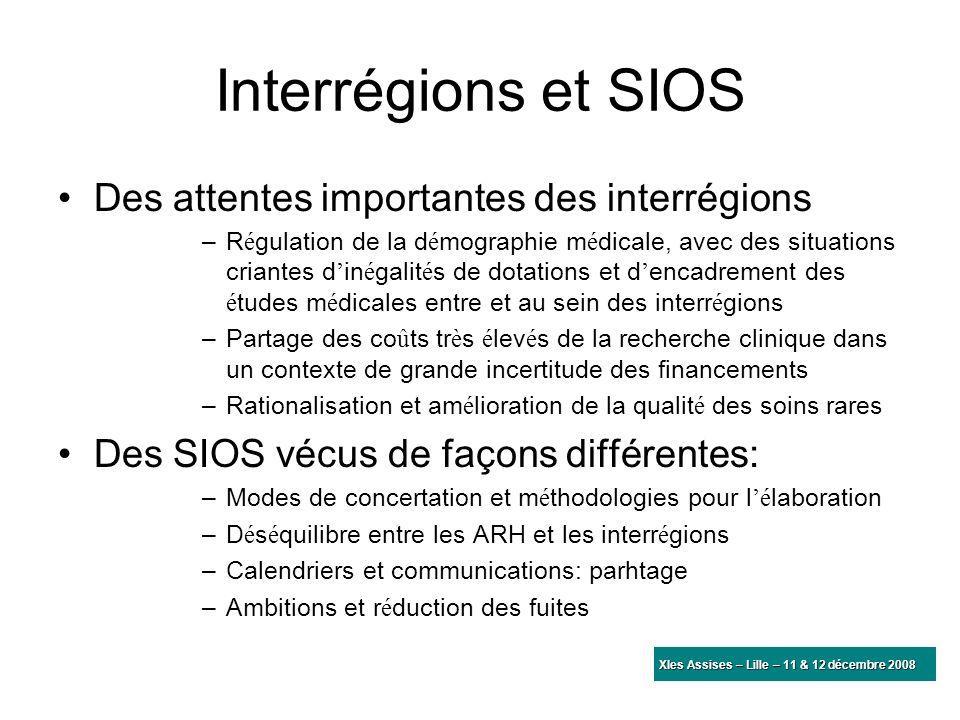 Interrégions et SIOS Des attentes importantes des interrégions