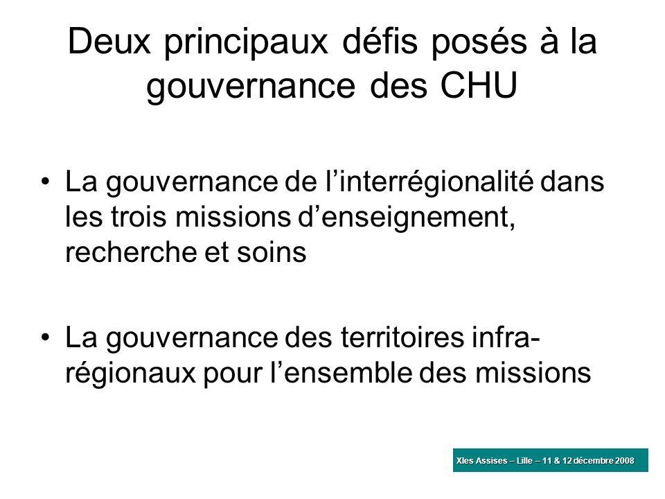 Deux principaux défis posés à la gouvernance des CHU