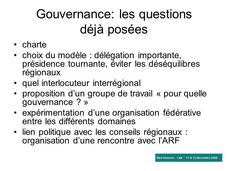 Gouvernance: les questions déjà posées