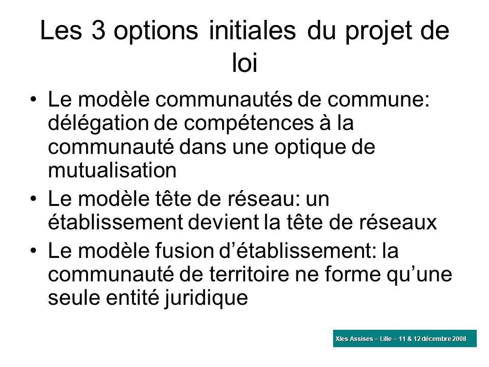 Les 3 options initiales du projet de loi