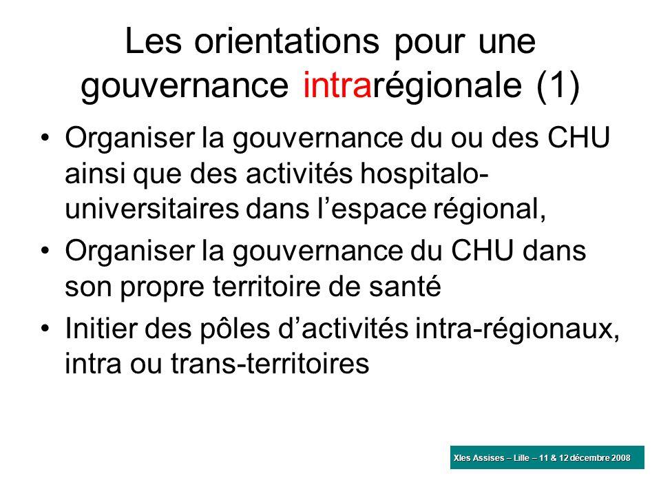 Les orientations pour une gouvernance intrarégionale (1)