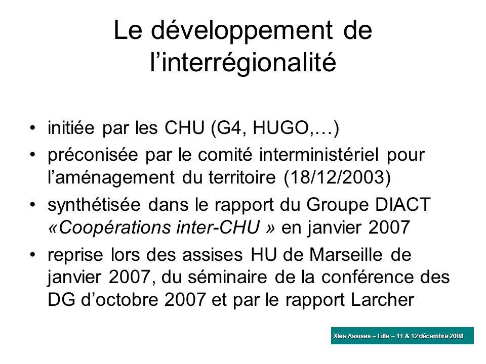 Le développement de l'interrégionalité