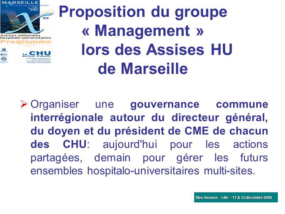Proposition du groupe « Management » lors des Assises HU de Marseille