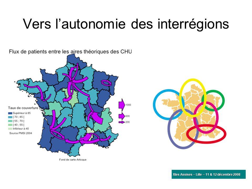 Vers l'autonomie des interrégions