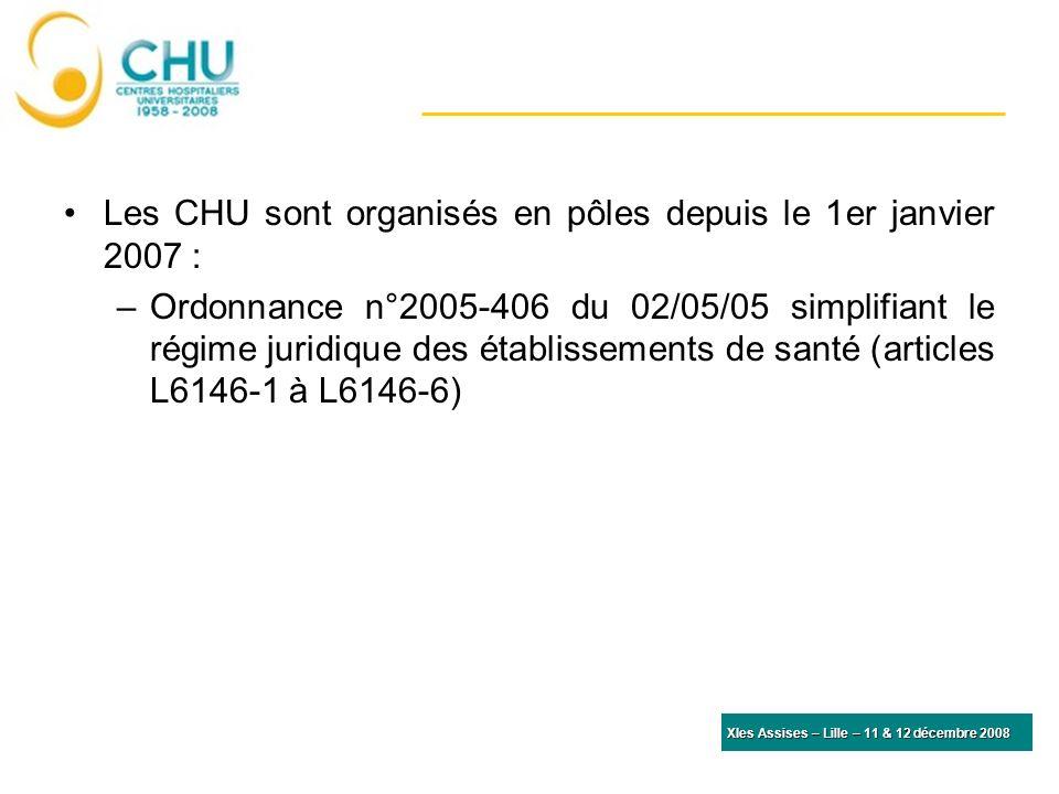 Les CHU sont organisés en pôles depuis le 1er janvier 2007 :