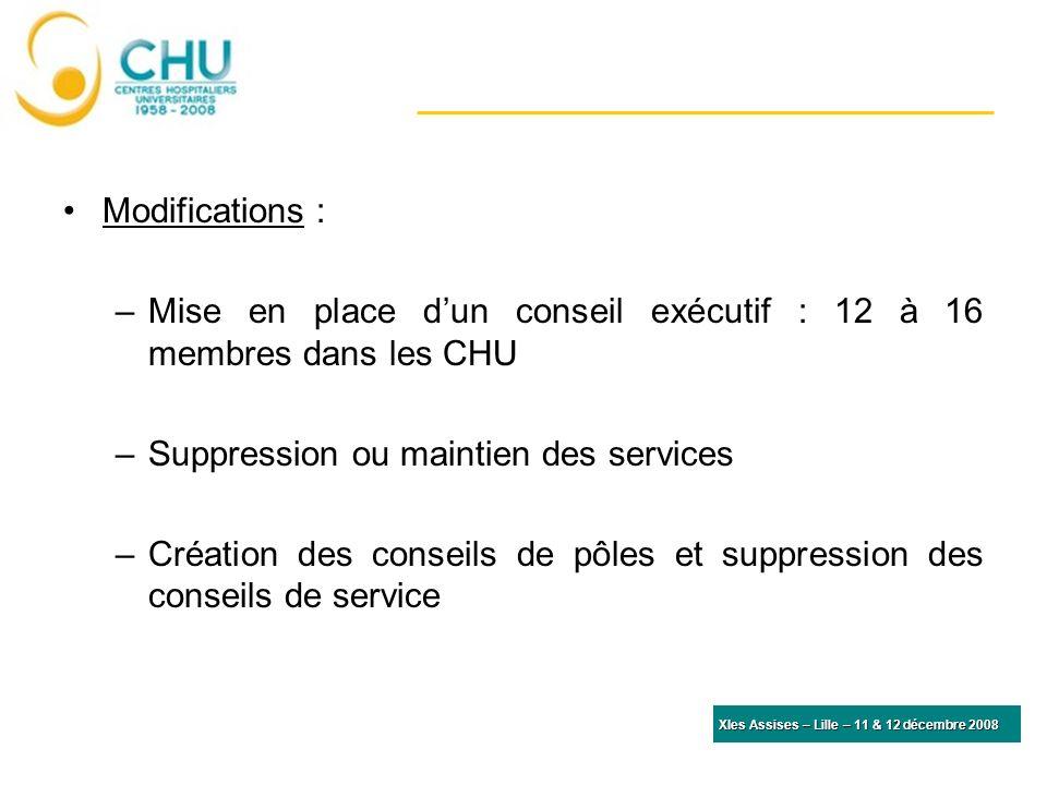 Mise en place d'un conseil exécutif : 12 à 16 membres dans les CHU