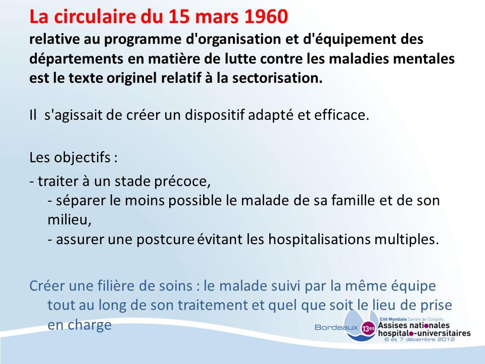La circulaire du 15 mars 1960 relative au programme d organisation et d équipement des départements en matière de lutte contre les maladies mentales est le texte originel relatif à la sectorisation.
