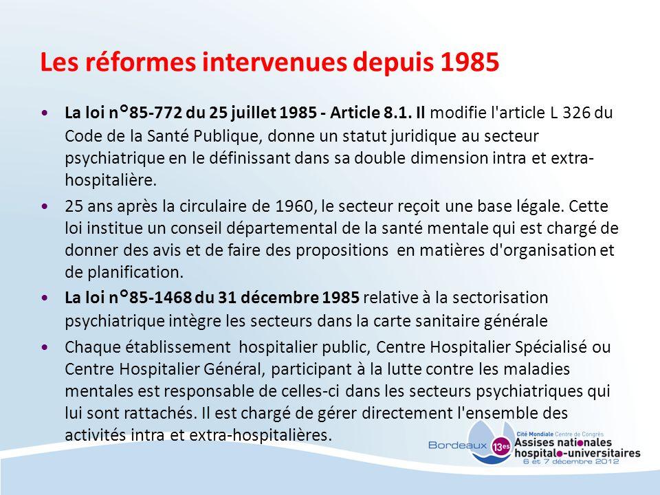 Les réformes intervenues depuis 1985