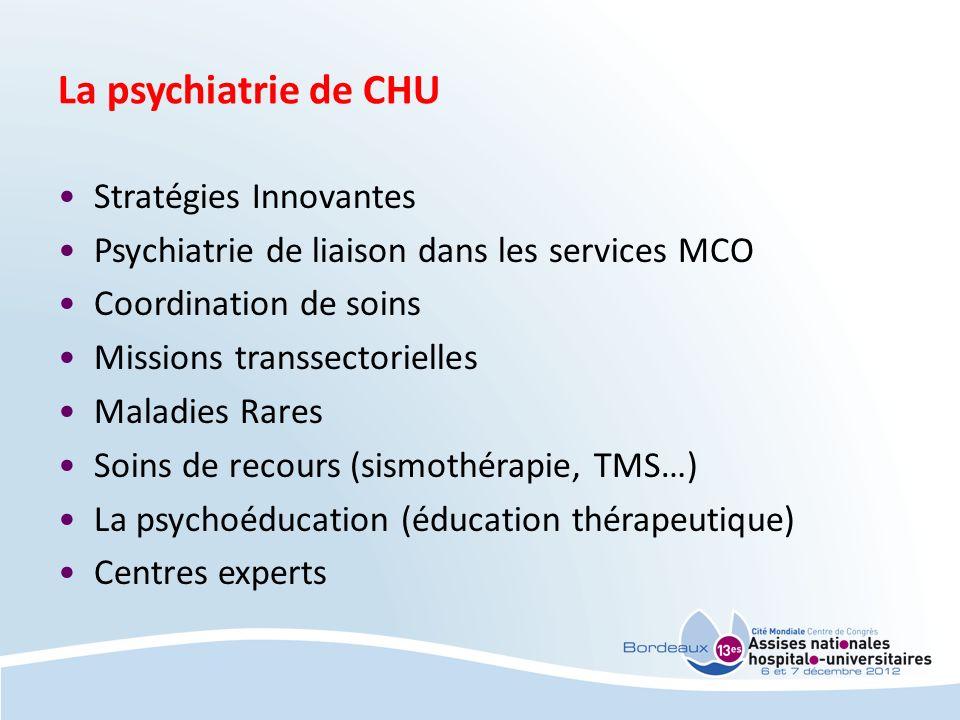La psychiatrie de CHU Stratégies Innovantes