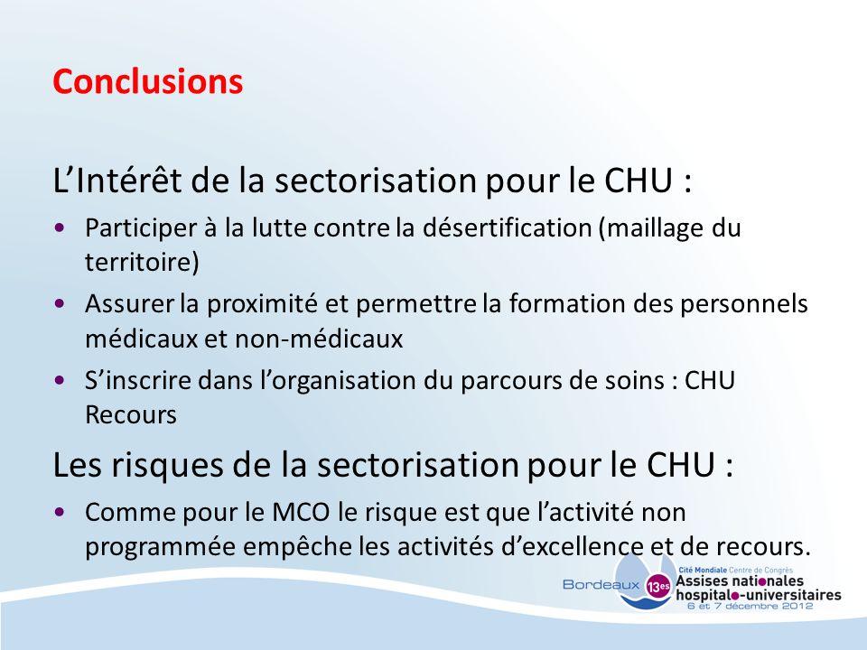 L'Intérêt de la sectorisation pour le CHU :