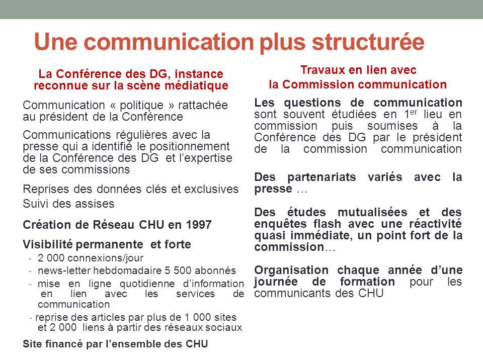 Une communication plus structurée