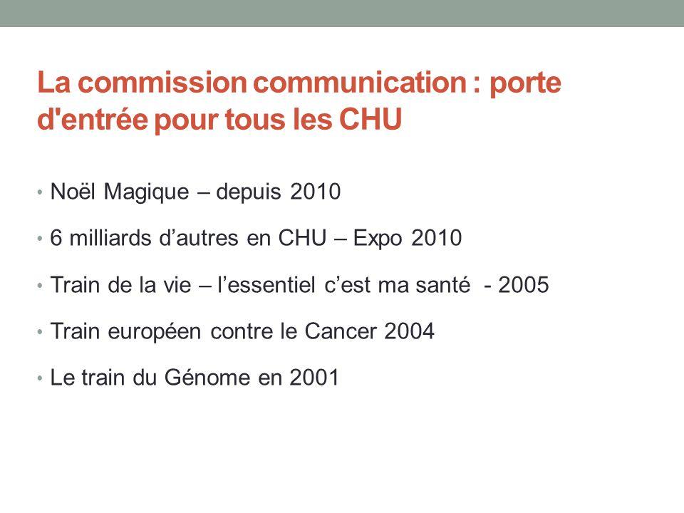 La commission communication : porte d entrée pour tous les CHU
