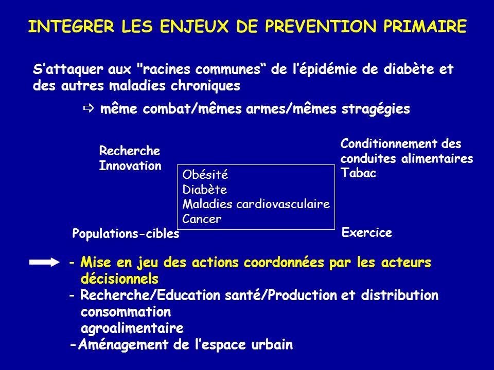 INTEGRER LES ENJEUX DE PREVENTION PRIMAIRE