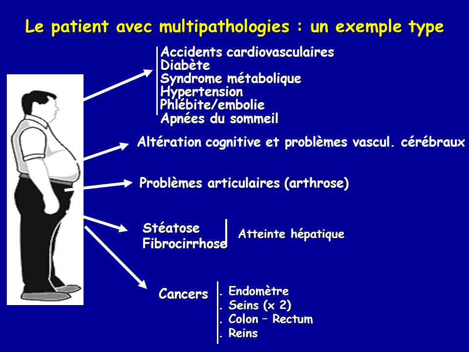 Le patient avec multipathologies : un exemple type