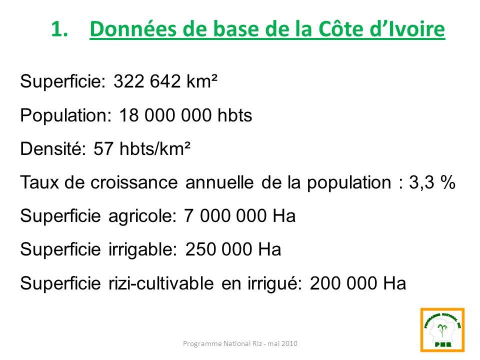 Données de base de la Côte d'Ivoire
