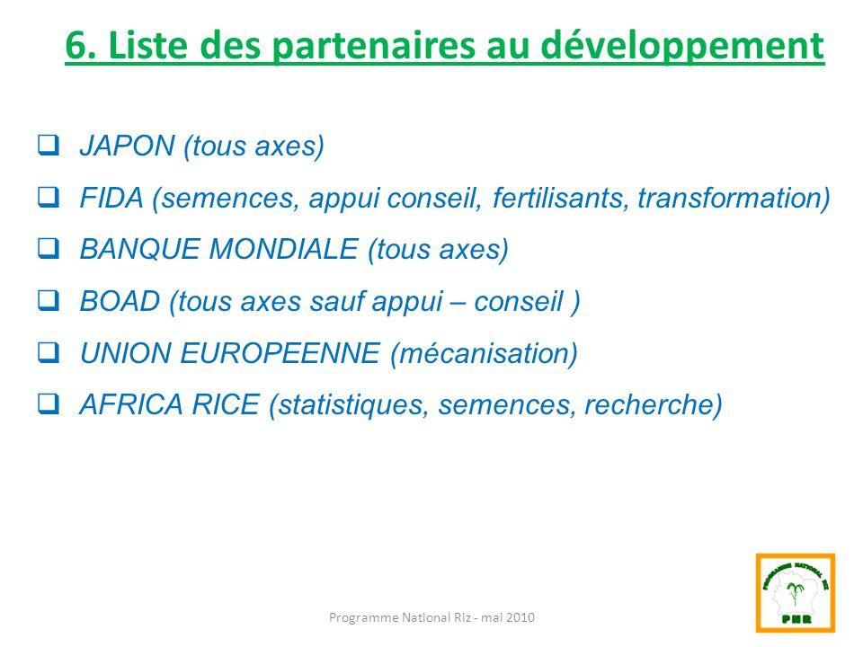6. Liste des partenaires au développement