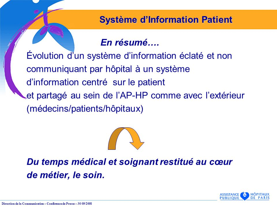 Système d'Information Patient