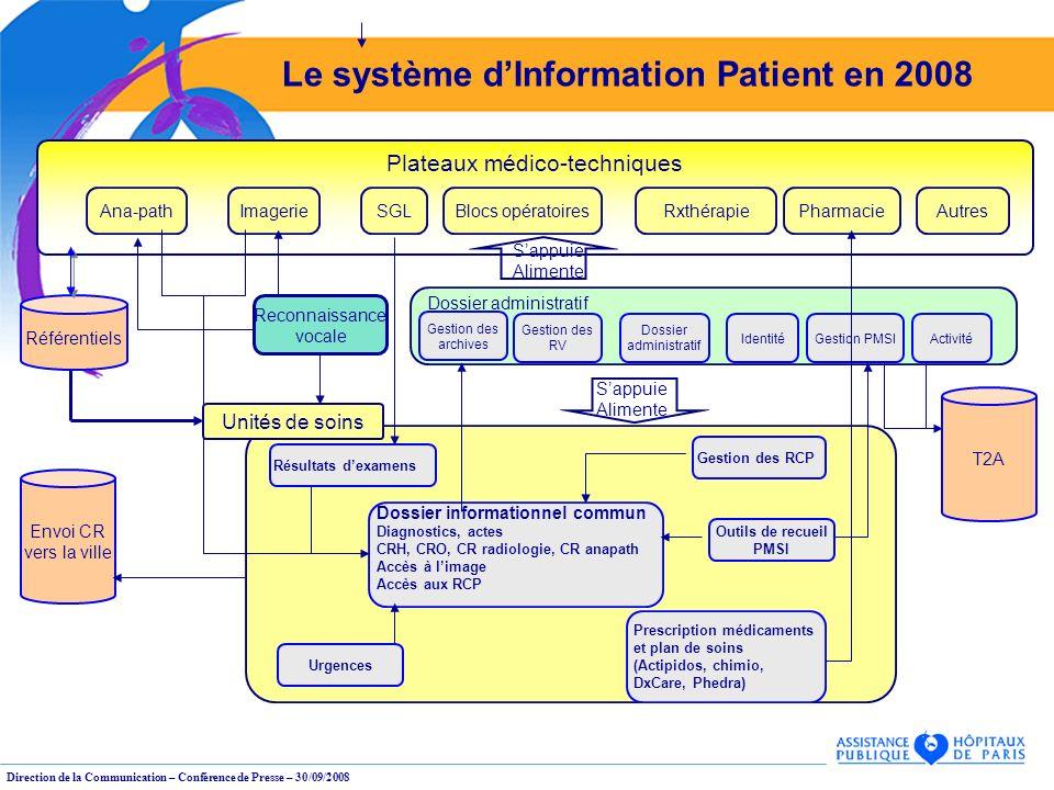 Le système d'Information Patient en 2008