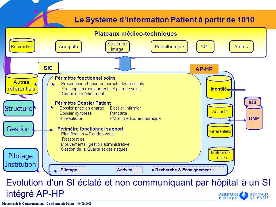 Le Système d'Information Patient à partir de 1010