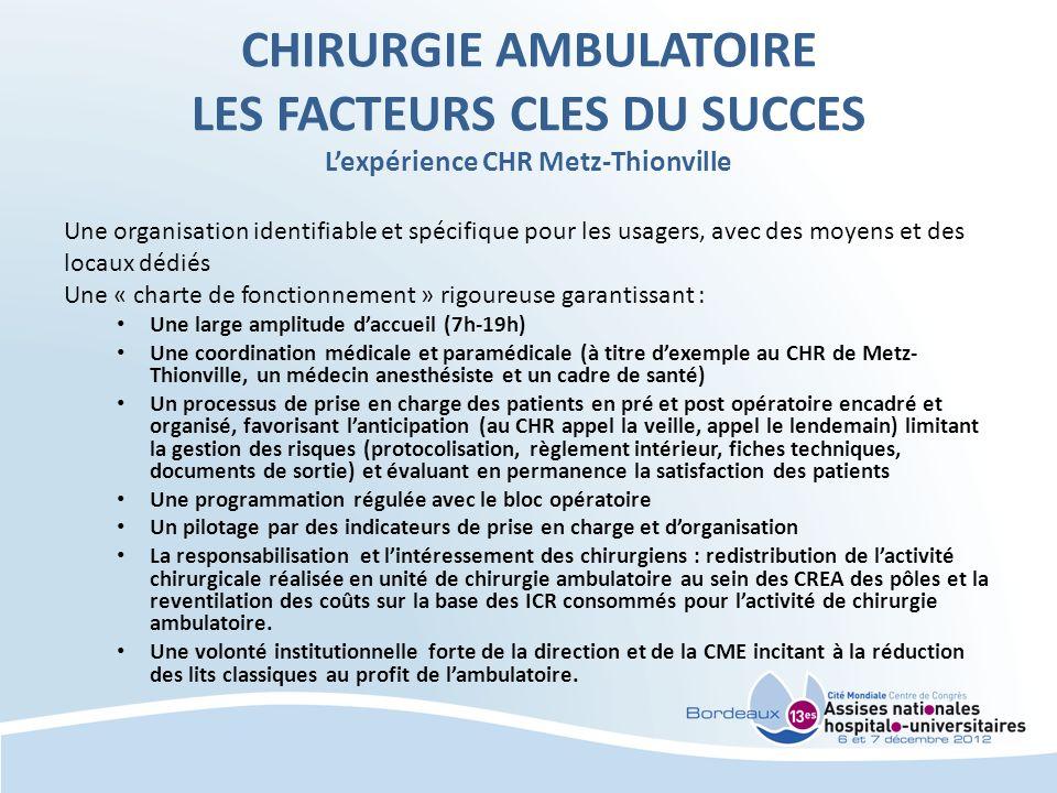CHIRURGIE AMBULATOIRE LES FACTEURS CLES DU SUCCES L'expérience CHR Metz-Thionville