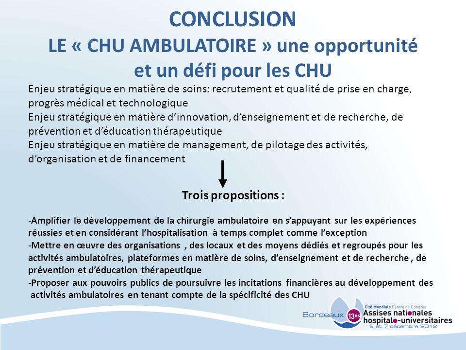 CONCLUSION LE « CHU AMBULATOIRE » une opportunité et un défi pour les CHU