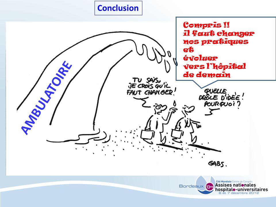 AMBULATOIRE Conclusion Compris !! il faut changer nos pratiques et
