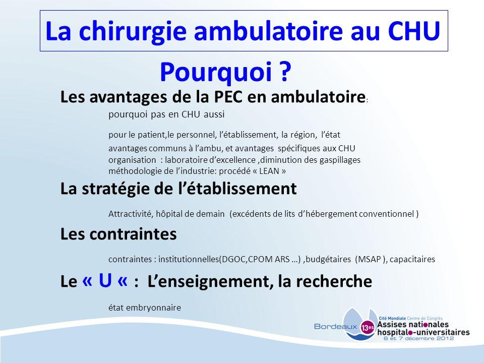 La chirurgie ambulatoire au CHU Pourquoi