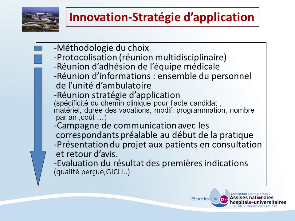 Innovation-Stratégie d'application