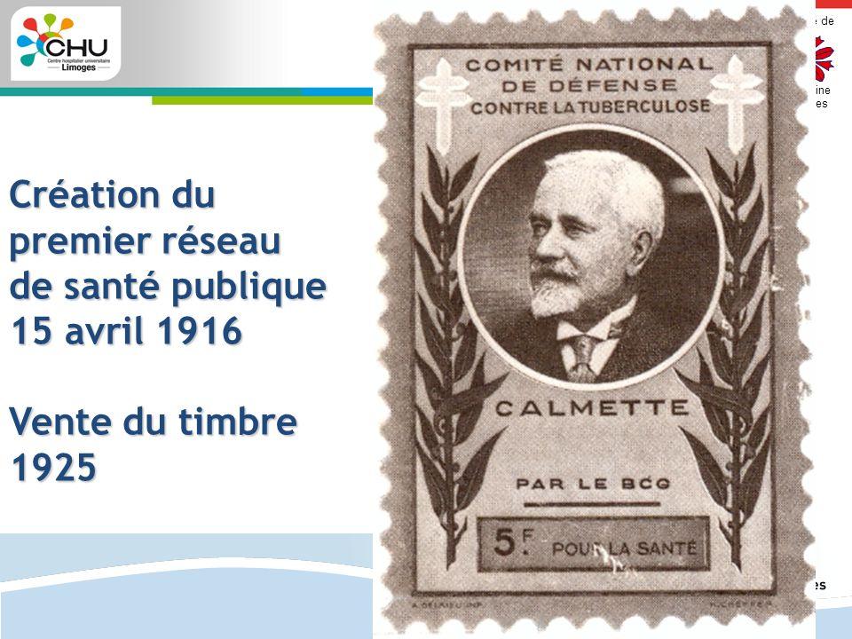 Création du premier réseau de santé publique 15 avril 1916 Vente du timbre 1925