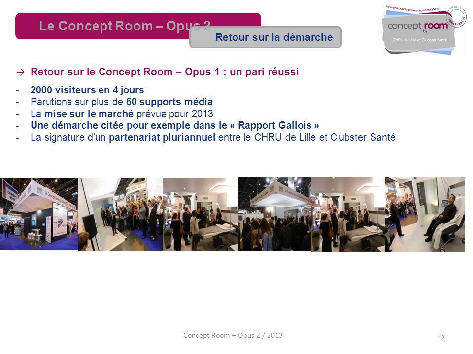 Le Concept Room – Opus 2 Retour sur la démarche