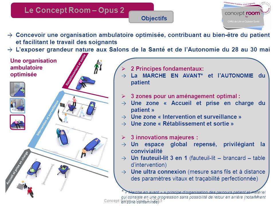 Le Concept Room – Opus 2 Objectifs