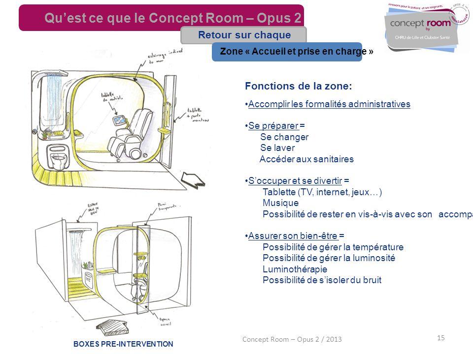 Qu'est ce que le Concept Room – Opus 2