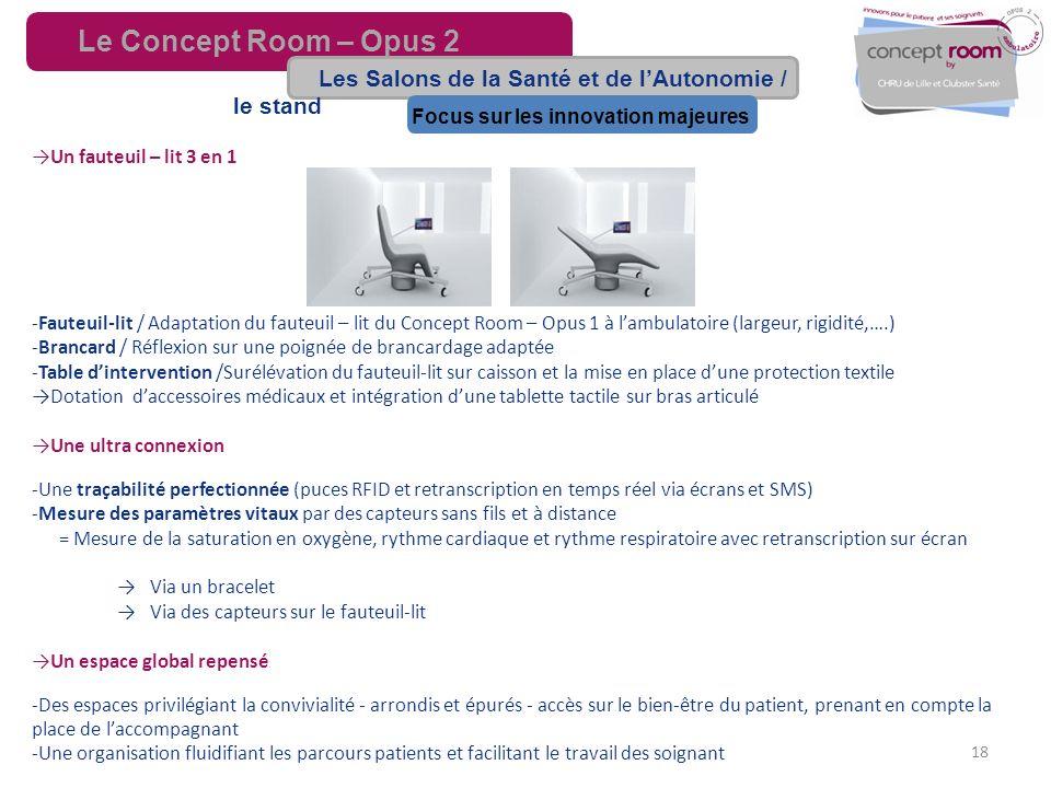 Le Concept Room – Opus 2 Les Salons de la Santé et de l'Autonomie / le stand. Focus sur les innovation majeures.