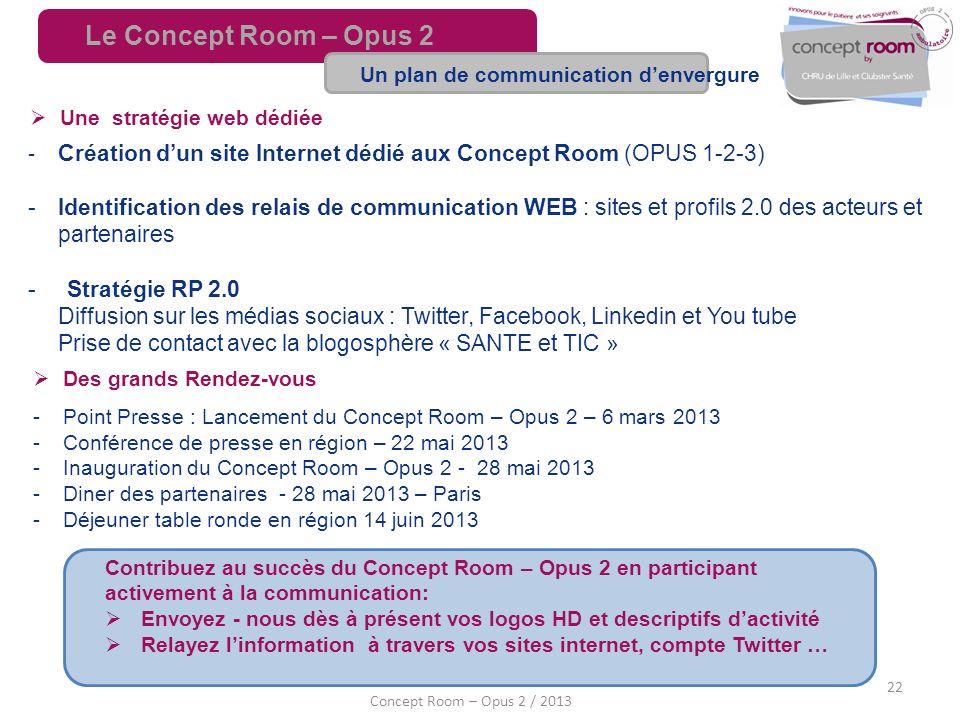 Le Concept Room – Opus 2 Un plan de communication d'envergure. Une stratégie web dédiée.