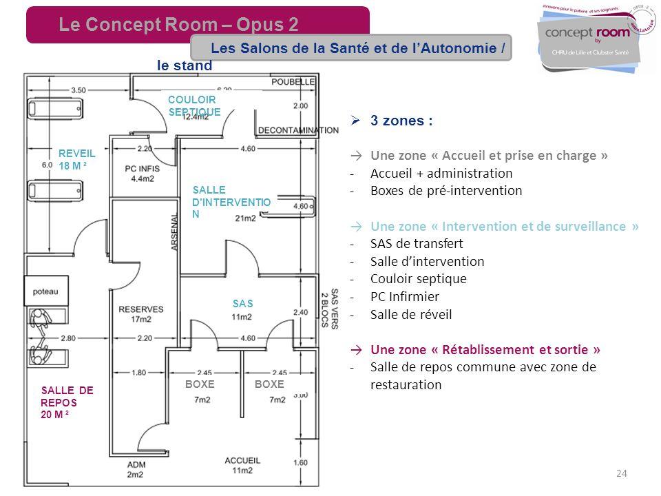 Le Concept Room – Opus 2 Les Salons de la Santé et de l'Autonomie / le stand. COULOIR SEPTIQUE. 3 zones :