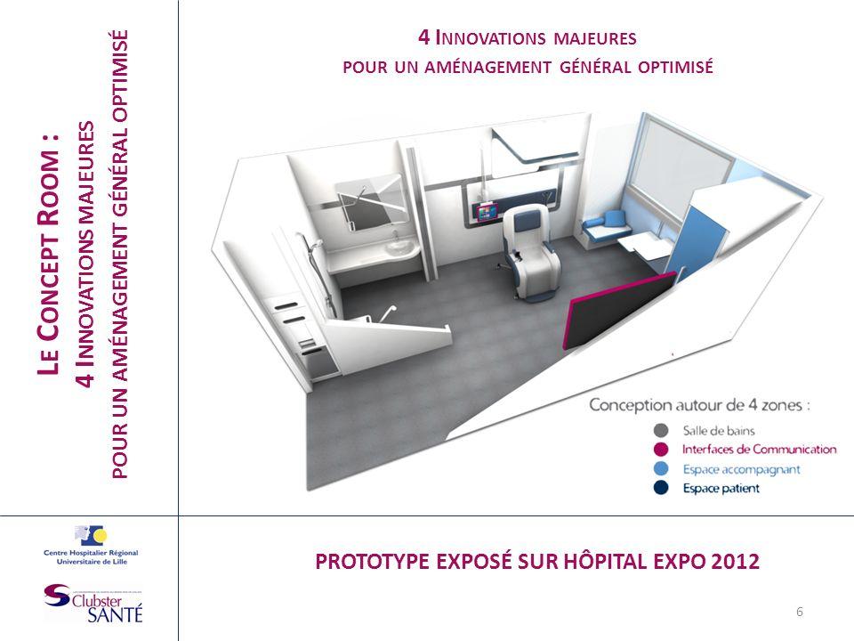 Le Concept Room : pour un aménagement général optimisé