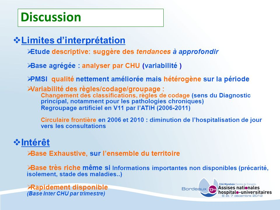 Discussion Limites d'interprétation Intérêt