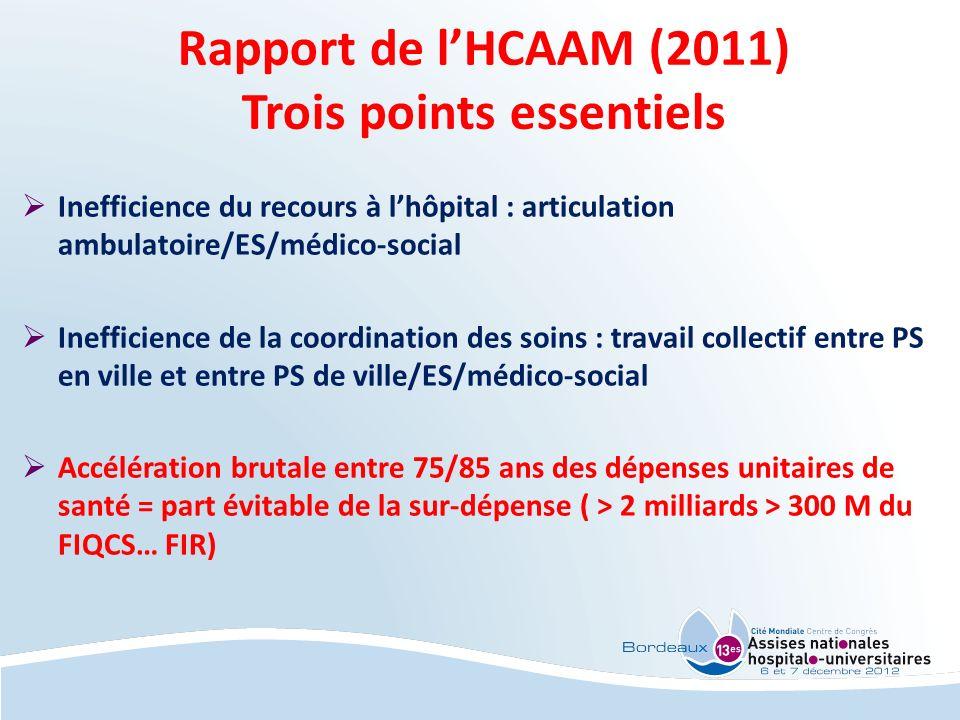 Rapport de l'HCAAM (2011) Trois points essentiels