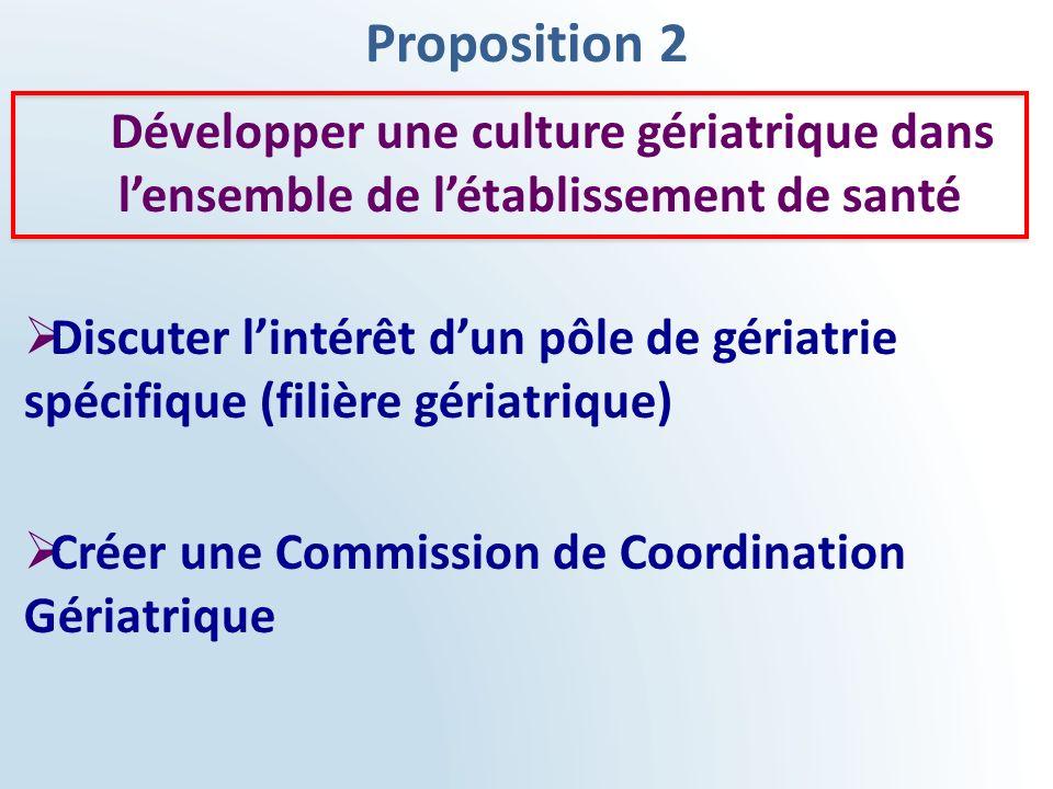Proposition 2 Développer une culture gériatrique dans l'ensemble de l'établissement de santé.