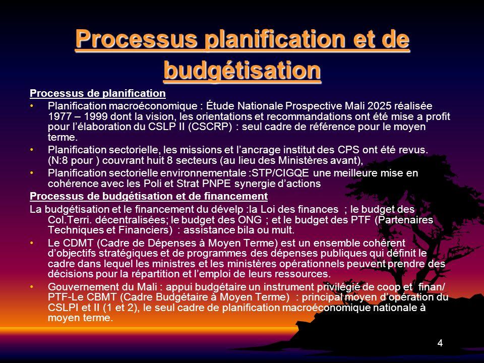 Processus planification et de budgétisation