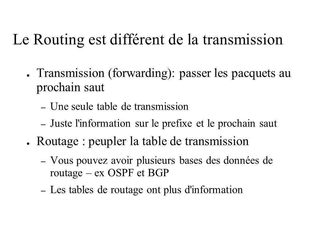 Le Routing est différent de la transmission